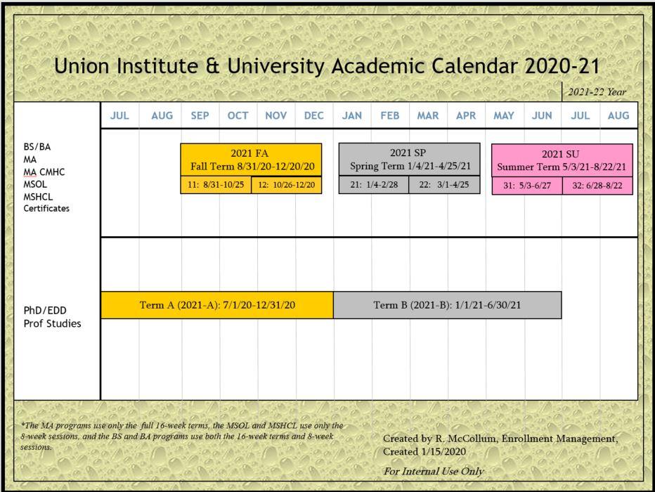 University Of Cincinnati Calendar 2022 23.Academic Calendar Main View Schedule Of Classes Campusweb Home